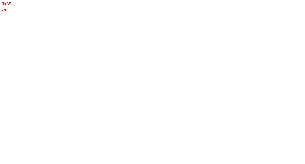 Portherras Farm Cottage